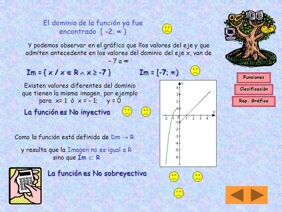 El dominio de la función ya fue encontrado [ -2;  )